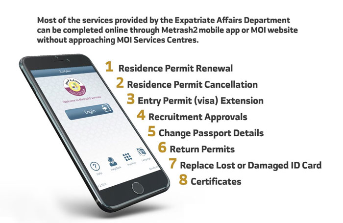 Services Available on Metrash2 Mobile App