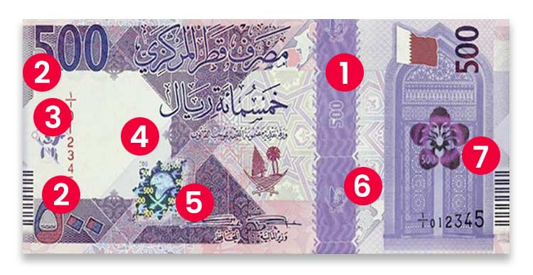 Qatar Riyal New Currency Note Security Features