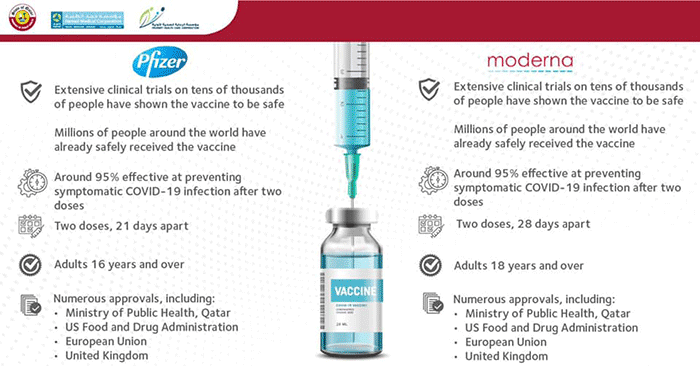 Pfizer and Moderna Vaccine Differences